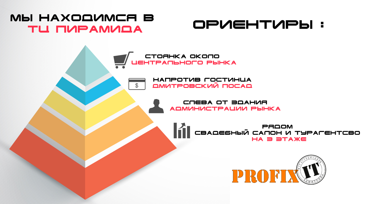 ориентиры-ТЦ-Пирамида